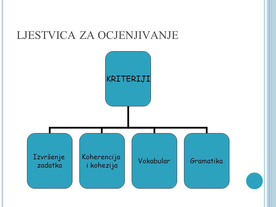 IZVRŠENJE ZADATKA Glavne misli, potpora, zaključci Duljina teksta Razrada (glavnoga) dijela zadane teme Struktura teksta IZVRŠENJE ZADATKA