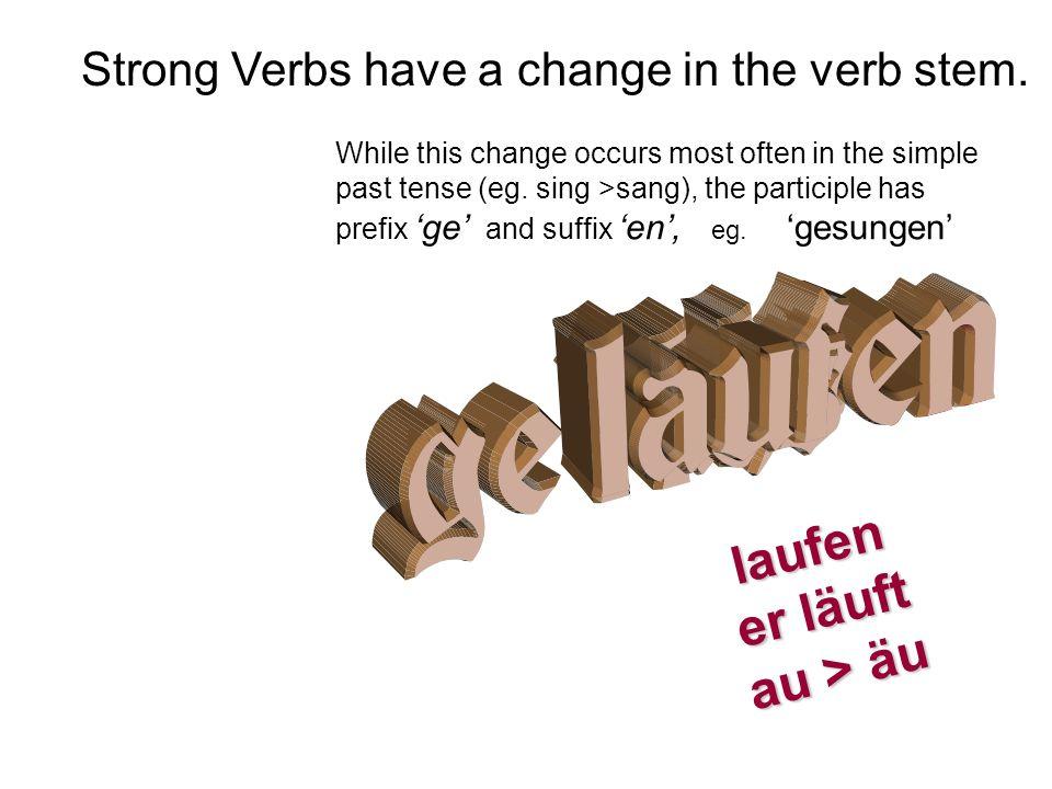 Strong Verbs Starke Werben