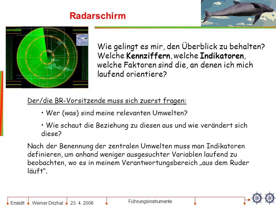 Erstellt Werner Drizhal23. 4. 2008 Führungsinstrumente Radarschirm Wie gelingt es mir, den Überblick zu behalten? Welche Kennziffern, welche Indikator