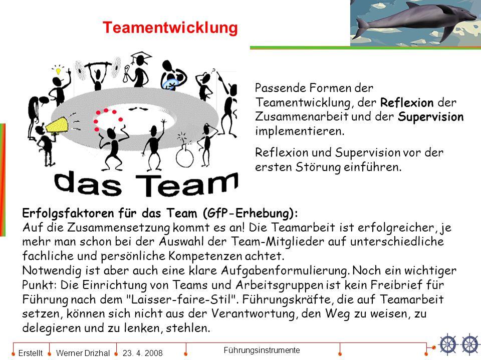 Erstellt Werner Drizhal23. 4. 2008 Führungsinstrumente Teamentwicklung Passende Formen der Teamentwicklung, der Reflexion der Zusammenarbeit und der S
