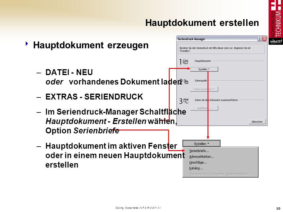 Informatik I VO+UE Dipl.Ing. Nicole Hertel I N F O R M A T I K I 10 Hauptdokument erstellen Hauptdokument erzeugen –DATEI - NEU oder vorhandenes Dokum