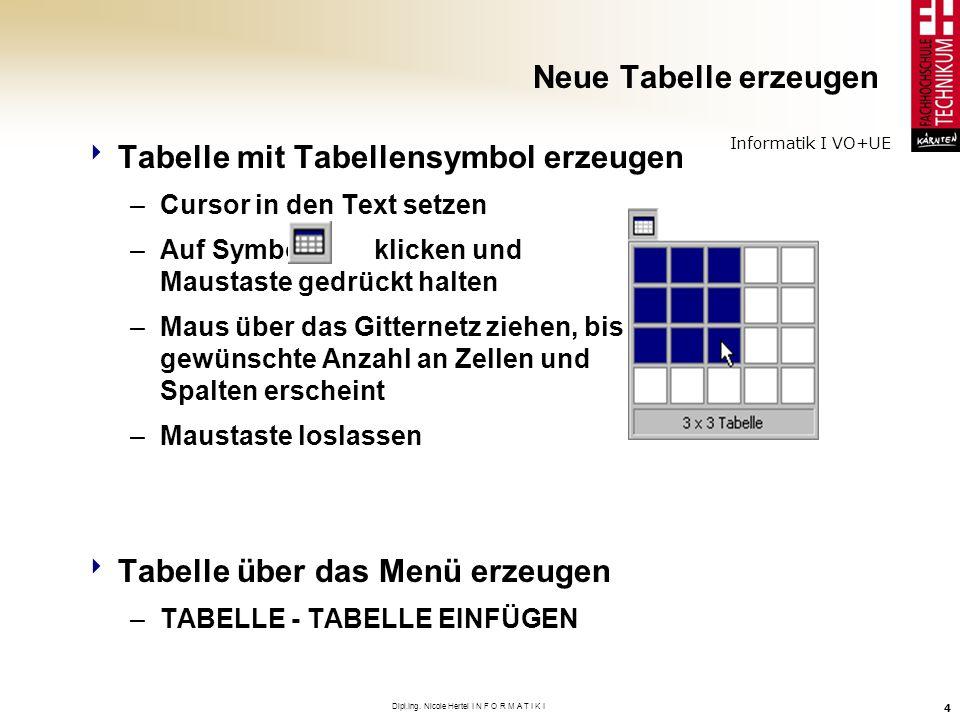 Informatik I VO+UE Dipl.Ing. Nicole Hertel I N F O R M A T I K I 4 Tabelle mit Tabellensymbol erzeugen –Cursor in den Text setzen –Auf Symbol klicken