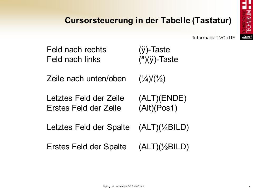 Informatik I VO+UE Dipl.Ing. Nicole Hertel I N F O R M A T I K I 5 Cursorsteuerung in der Tabelle (Tastatur) Feld nach rechts(ÿ)-Taste Feld nach links