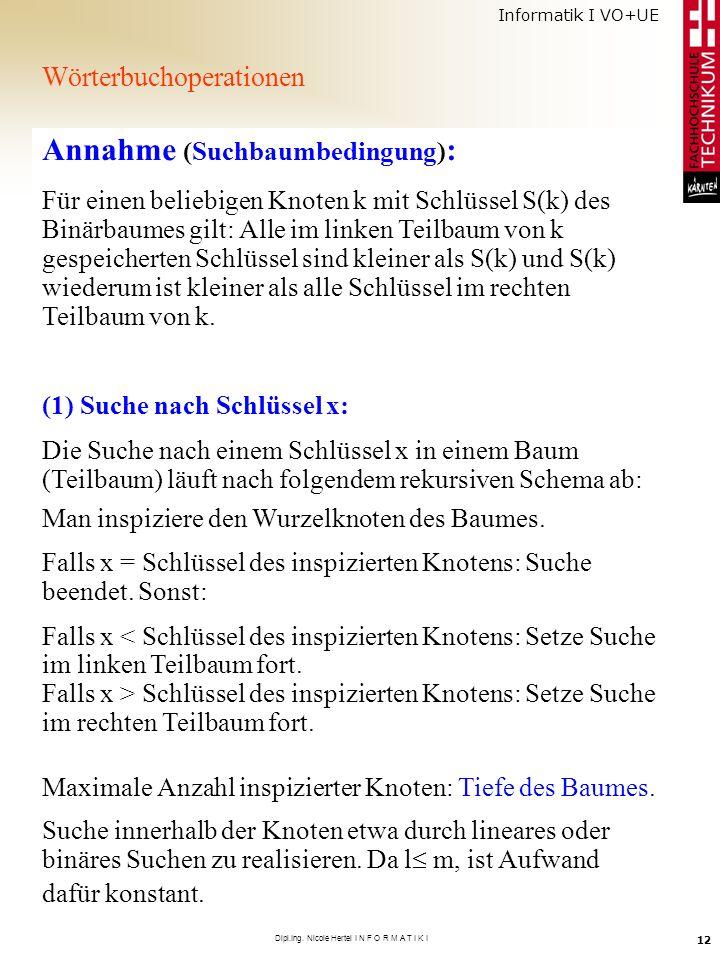 Informatik I VO+UE Dipl.Ing. Nicole Hertel I N F O R M A T I K I 12 Wörterbuchoperationen Annahme (Suchbaumbedingung) : Für einen beliebigen Knoten k