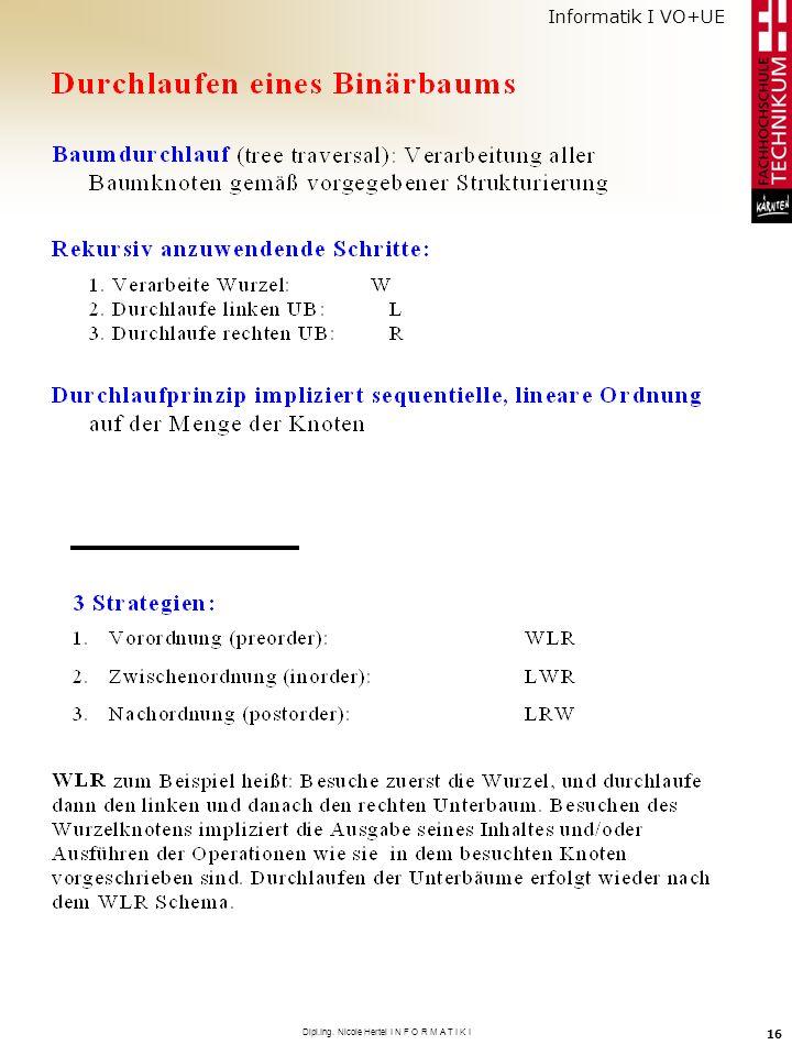 Informatik I VO+UE Dipl.Ing. Nicole Hertel I N F O R M A T I K I 16