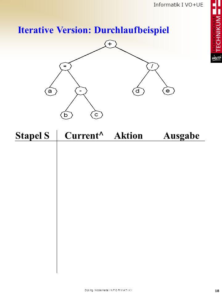 Informatik I VO+UE Dipl.Ing. Nicole Hertel I N F O R M A T I K I 18 Iterative Version: Durchlaufbeispiel Stapel S Current ^ Aktion Ausgabe