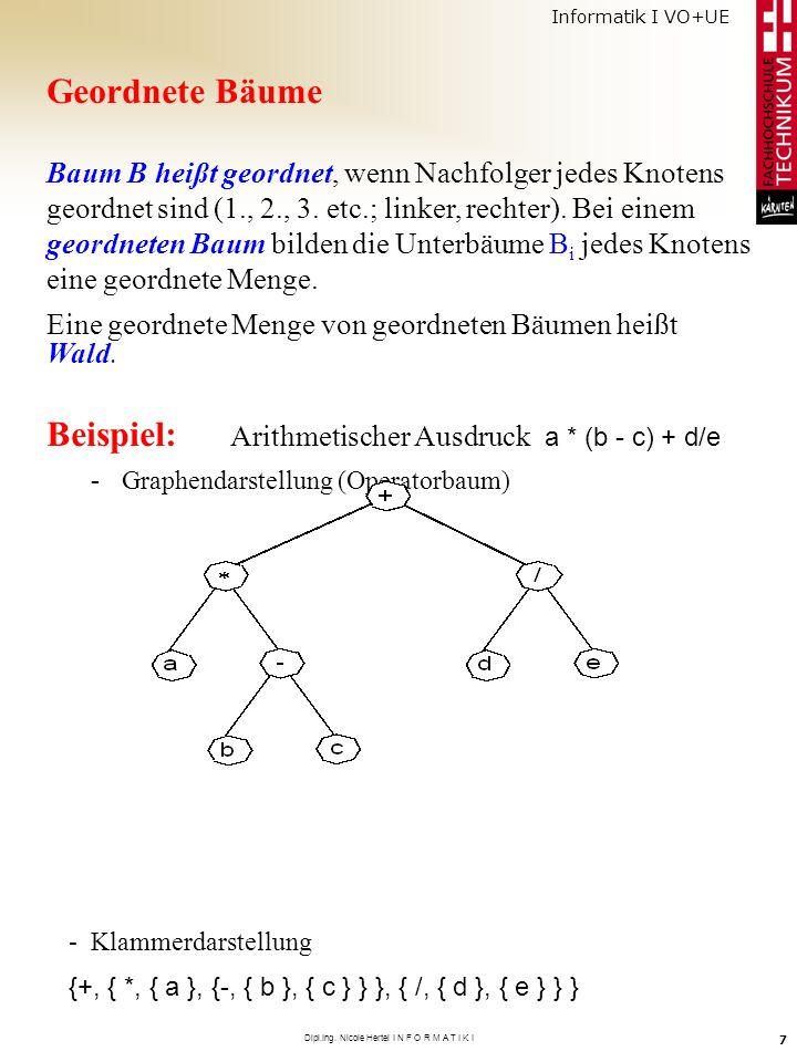 Informatik I VO+UE Dipl.Ing. Nicole Hertel I N F O R M A T I K I 7 Geordnete Bäume Baum B heißt geordnet, wenn Nachfolger jedes Knotens geordnet sind