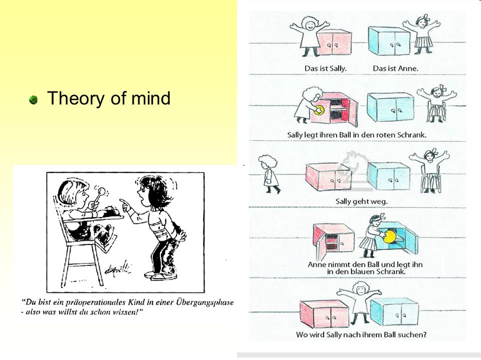 Theory of mind.