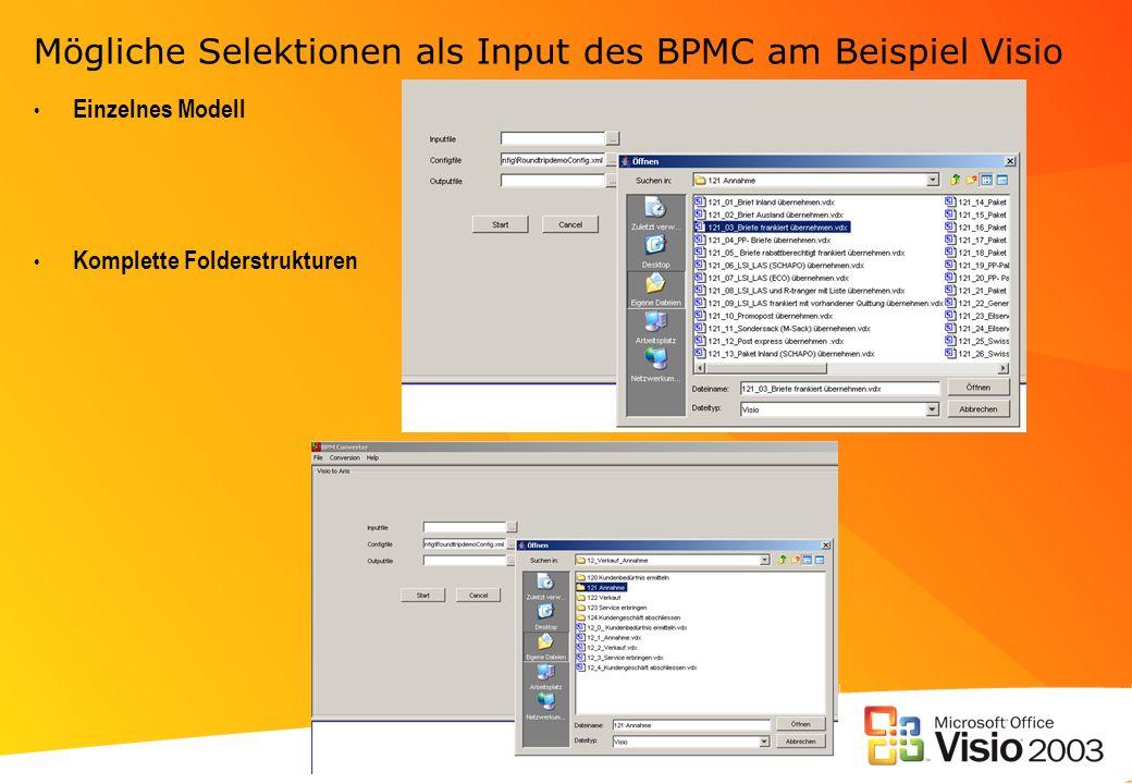 Mögliche Selektionen als Input des BPMC am Beispiel Visio Einzelnes Modell Komplette Folderstrukturen