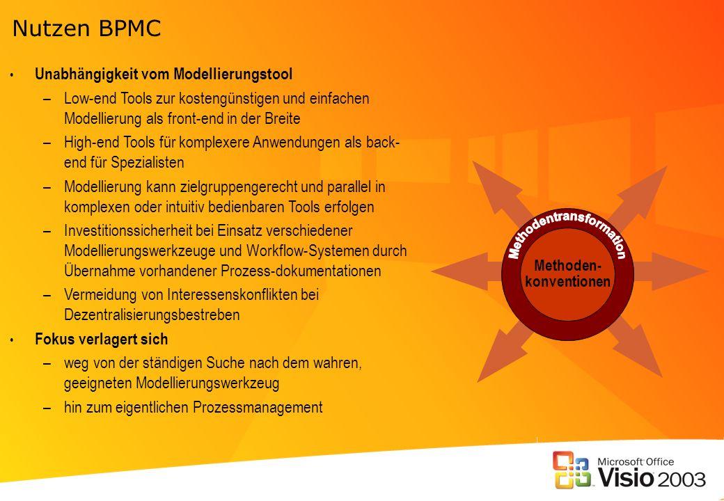 Nutzen BPMC Unabhängigkeit vom Modellierungstool –Low-end Tools zur kostengünstigen und einfachen Modellierung als front-end in der Breite –High-end T