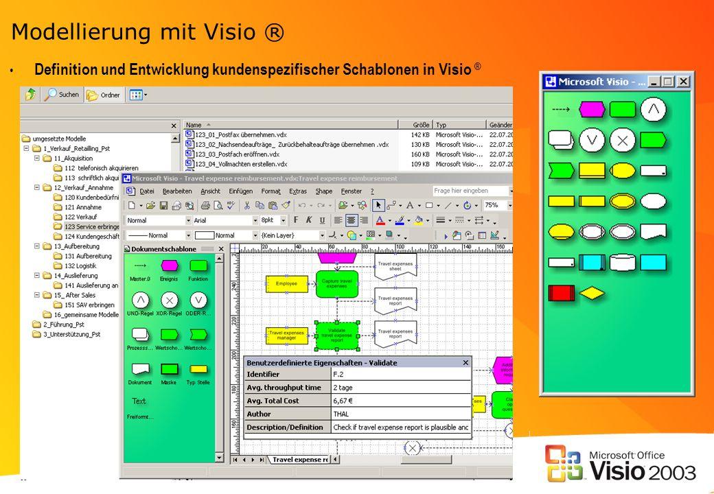 Modellierung mit Visio ® Definition und Entwicklung kundenspezifischer Schablonen in Visio ®
