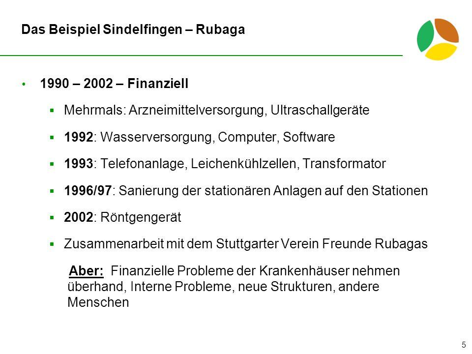 6 Vereinsgründung 2011 Partnerschaft Gesunde Welt – Klinikverbund Südwest e.V.
