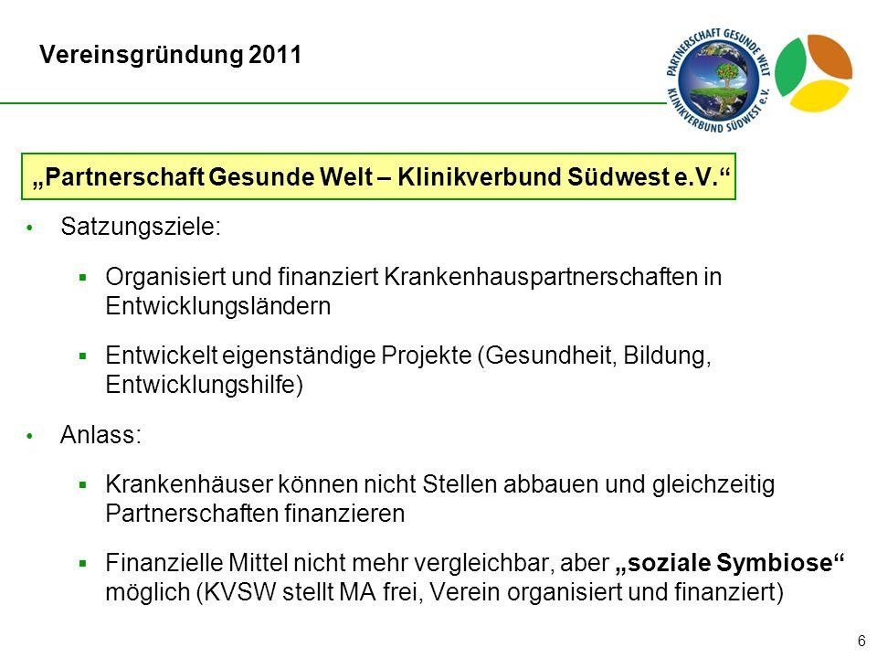 Aktionen des Vereins 7 – 12 / 2011 Gründung 7 / 2011 Interne Organisation Finanzierung Betreuung Projekte Interne und externe Öffentlichkeitsarbeit 7