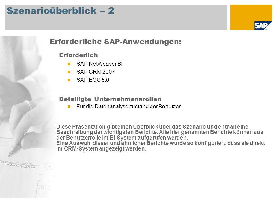 Szenarioüberblick – 2 Erforderlich SAP NetWeaver BI SAP CRM 2007 SAP ECC 6.0 Beteiligte Unternehmensrollen Für die Datenanalyse zuständiger Benutzer E