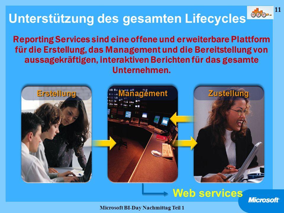 11 Microsoft BI-Day Nachmittag Teil 1 ErstellungManagementZustellung Unterstützung des gesamten Lifecycles Reporting Services sind eine offene und erw