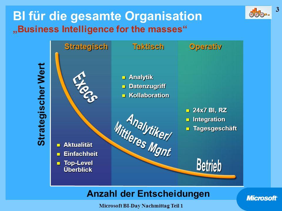 3 Microsoft BI-Day Nachmittag Teil 1 BI für die gesamte Organisation Business Intelligence for the masses OperativStrategischTaktisch Anzahl der Entsc