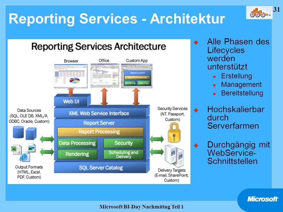 31 Microsoft BI-Day Nachmittag Teil 1 Reporting Services - Architektur u Alle Phasen des Lifecycles werden unterstützt l Erstellung l Management l Ber