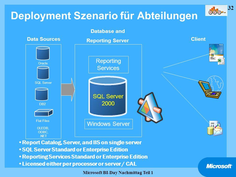 32 Microsoft BI-Day Nachmittag Teil 1 Deployment Szenario für Abteilungen SQL Server 2000 Reporting Services Windows Server Data Sources OLEDB, ODBC,.