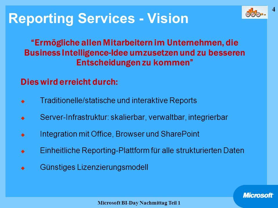 45 Microsoft BI-Day Nachmittag Teil 1 Key For Charts u Machine (Hardware) = u Report Server = u Report Server DB (stores metadata, history, RDL, etc) = u External Data Sources = ReportServerDB ReportServer Data Sources