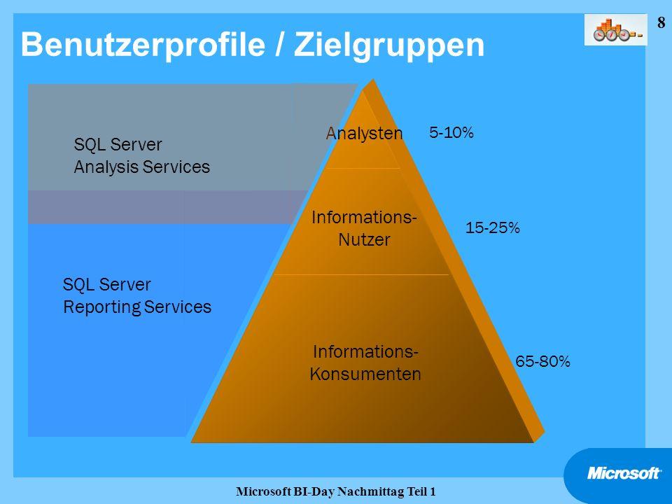 8 Microsoft BI-Day Nachmittag Teil 1 Benutzerprofile / Zielgruppen Analysten Informations- Konsumenten Informations- Nutzer 5-10% 15-25% 65-80% SQL Se