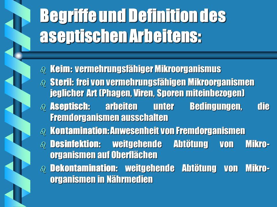 Begriffe und Definition des aseptischen Arbeitens: b Keim: vermehrungsfähiger Mikroorganismus b Steril: frei von vermehrungsfähigen Mikroorganismen je