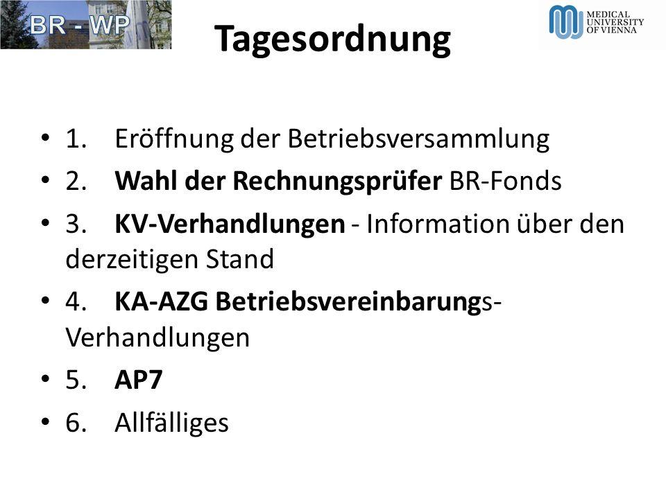 Tagesordnung 1. Eröffnung der Betriebsversammlung 2. Wahl der Rechnungsprüfer BR-Fonds 3. KV-Verhandlungen - Information über den derzeitigen Stand 4.