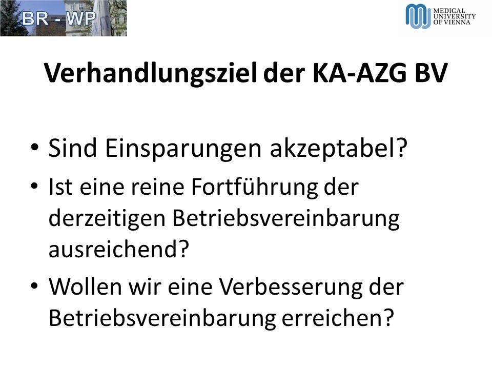 Verhandlungsziel der KA-AZG BV Sind Einsparungen akzeptabel? Ist eine reine Fortführung der derzeitigen Betriebsvereinbarung ausreichend? Wollen wir e