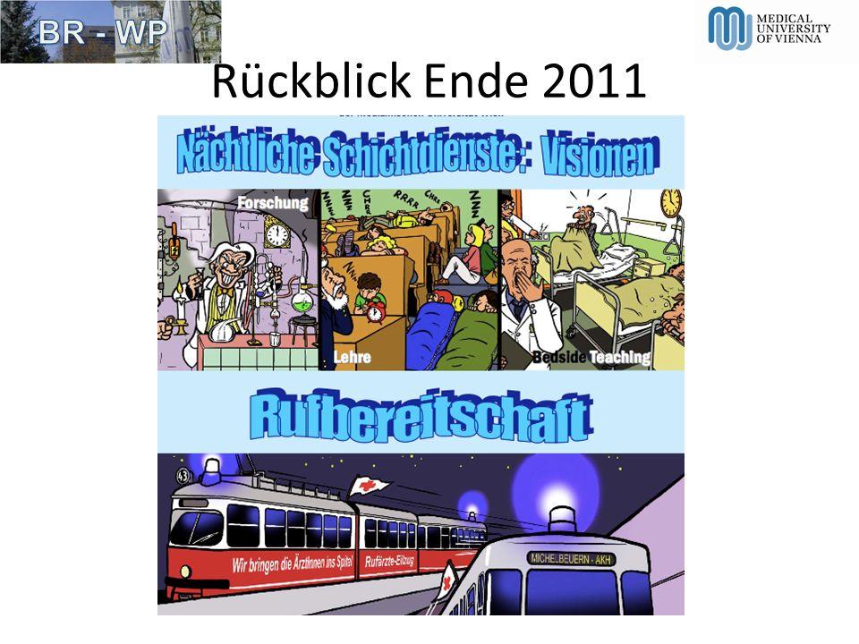 Rückblick Ende 2011