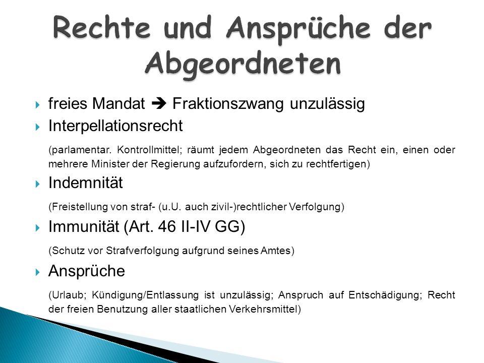 freies Mandat Fraktionszwang unzulässig Interpellationsrecht (parlamentar. Kontrollmittel; räumt jedem Abgeordneten das Recht ein, einen oder mehrere