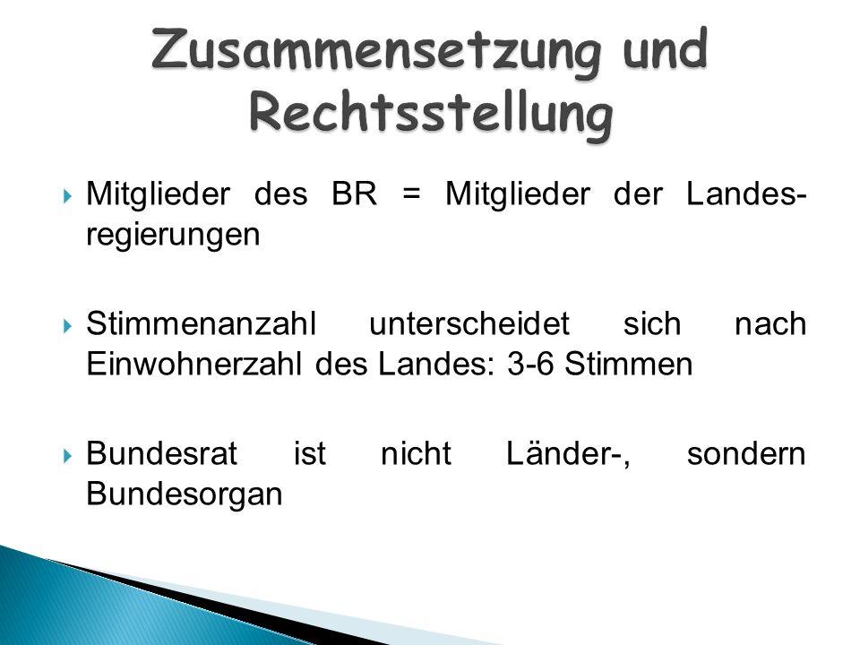Mitglieder des BR = Mitglieder der Landes- regierungen Stimmenanzahl unterscheidet sich nach Einwohnerzahl des Landes: 3-6 Stimmen Bundesrat ist nicht