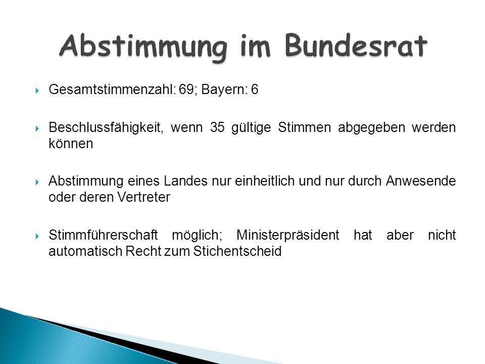 Gesamtstimmenzahl: 69; Bayern: 6 Beschlussfähigkeit, wenn 35 gültige Stimmen abgegeben werden können Abstimmung eines Landes nur einheitlich und nur d