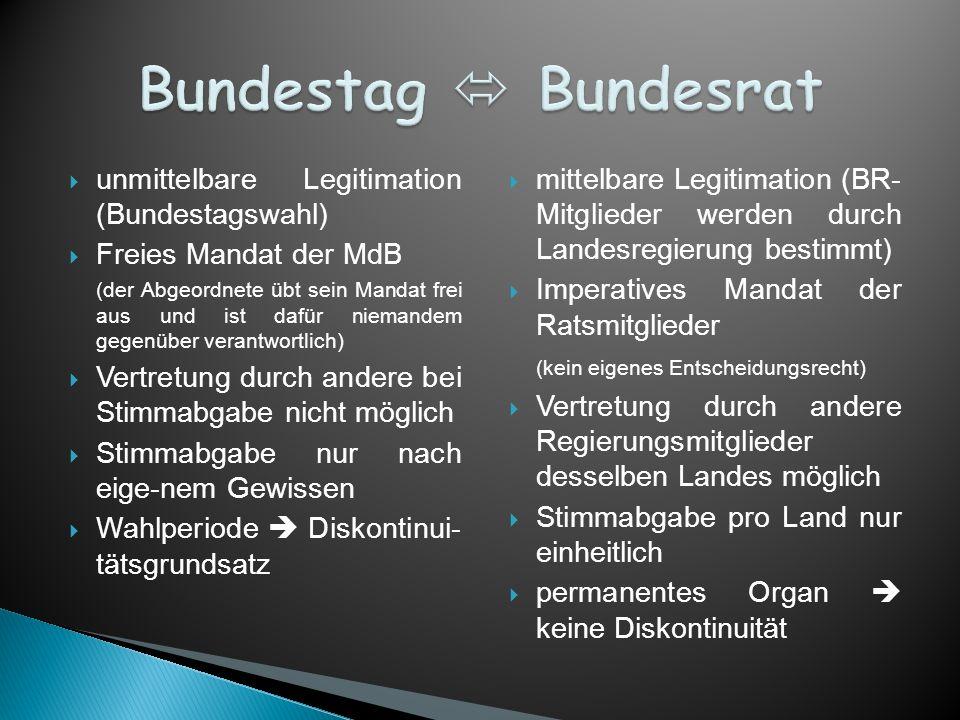 unmittelbare Legitimation (Bundestagswahl) Freies Mandat der MdB (der Abgeordnete übt sein Mandat frei aus und ist dafür niemandem gegenüber verantwor