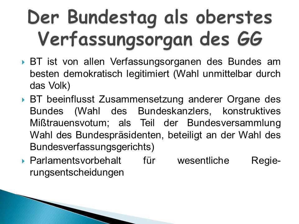 Wahlrechtsgrundsätze: Allgemeinheit Unmittelbarkeit Freiheit Gleichheit Geheimheit BVerfG: Öffentlichkeit der Wahl (bzw.
