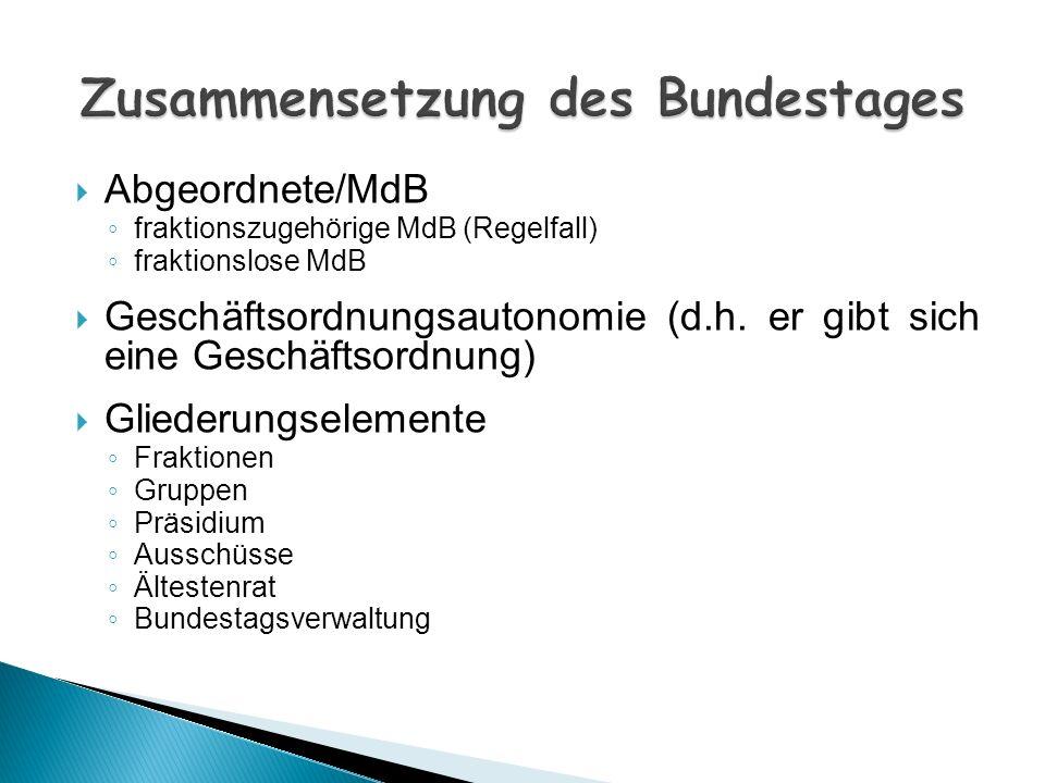 Wahlperiode: o auf vier Jahre gewählt o Wahlperiode endet mit dem Zusammentritt des neuen Bundestags Verlängerung der laufenden Wahlperiode ausgeschlossen Keine bundestagslose Zeit: der Bundestag tritt spätestens am 30.