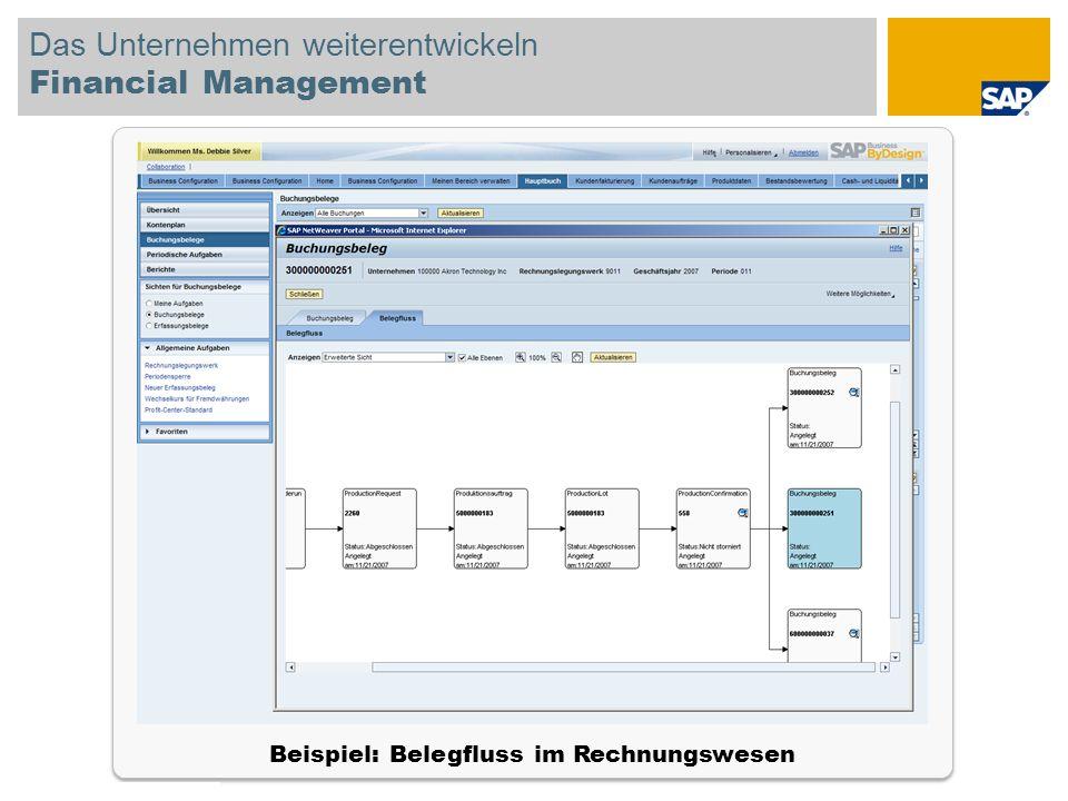 © SAP 2008 SAP-IBIS-Tagung / Seite 13 Das Unternehmen weiterentwickeln Financial Management Beispiel: Belegfluss im Rechnungswesen