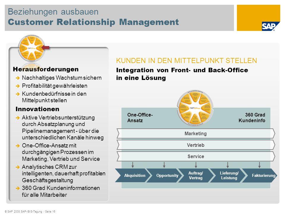 © SAP 2008 SAP-IBIS-Tagung / Seite 16 Beziehungen ausbauen Customer Relationship Management Herausforderungen Nachhaltiges Wachstum sichern Profitabil