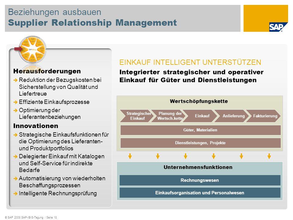 © SAP 2008 SAP-IBIS-Tagung / Seite 18 Beziehungen ausbauen Supplier Relationship Management Herausforderungen Reduktion der Bezugskosten bei Sicherste