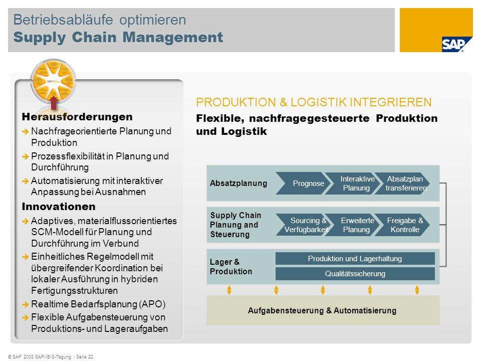 © SAP 2008 SAP-IBIS-Tagung / Seite 22 Betriebsabläufe optimieren Supply Chain Management Herausforderungen Nachfrageorientierte Planung und Produktion