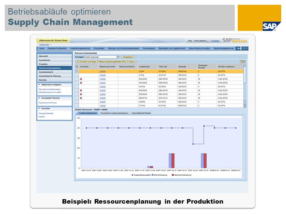 © SAP 2008 SAP-IBIS-Tagung / Seite 23 Betriebsabläufe optimieren Supply Chain Management Beispiel: Ressourcenplanung in der Produktion