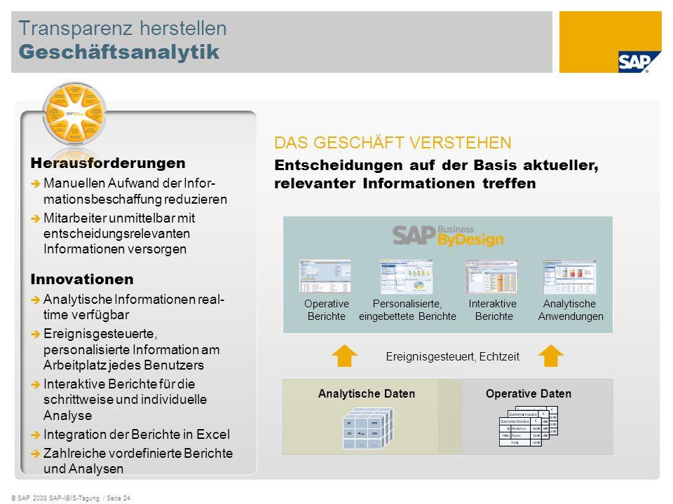 © SAP 2008 SAP-IBIS-Tagung / Seite 24 Transparenz herstellen Geschäftsanalytik Herausforderungen Manuellen Aufwand der Infor- mationsbeschaffung reduz