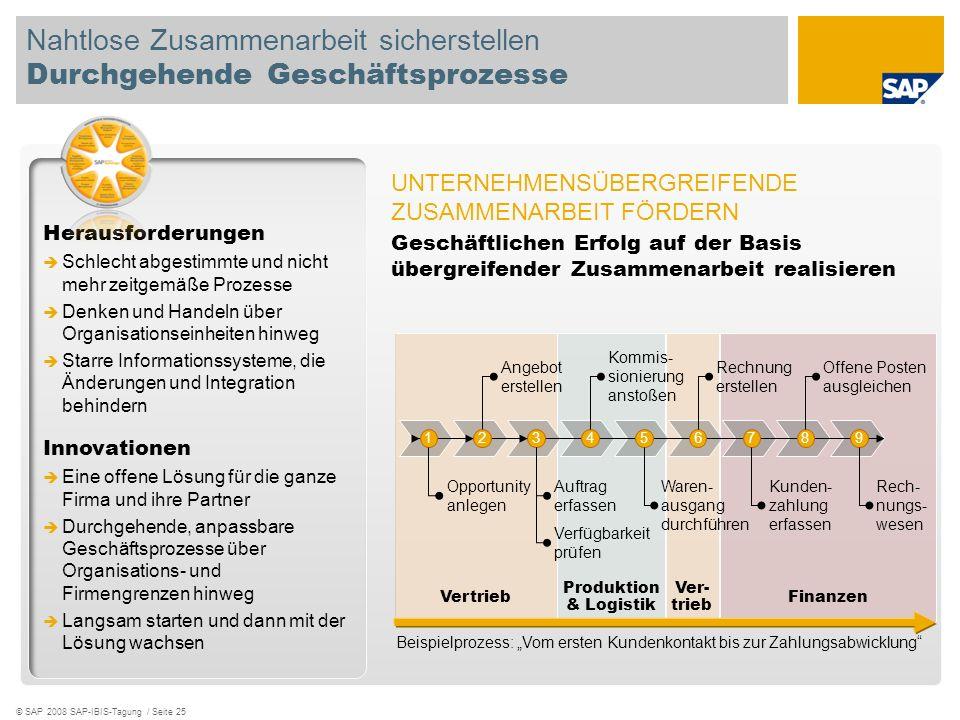 © SAP 2008 SAP-IBIS-Tagung / Seite 25 Nahtlose Zusammenarbeit sicherstellen Durchgehende Geschäftsprozesse Herausforderungen Schlecht abgestimmte und