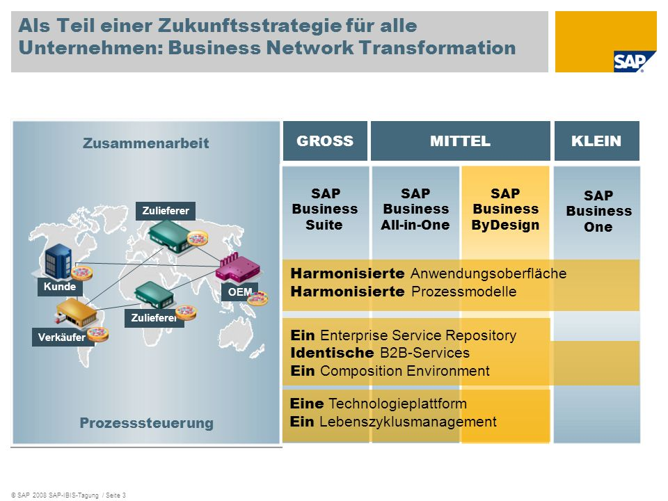 © SAP 2008 SAP-IBIS-Tagung / Seite 3 Als Teil einer Zukunftsstrategie für alle Unternehmen: Business Network Transformation Verkäufer Zulieferer Kunde