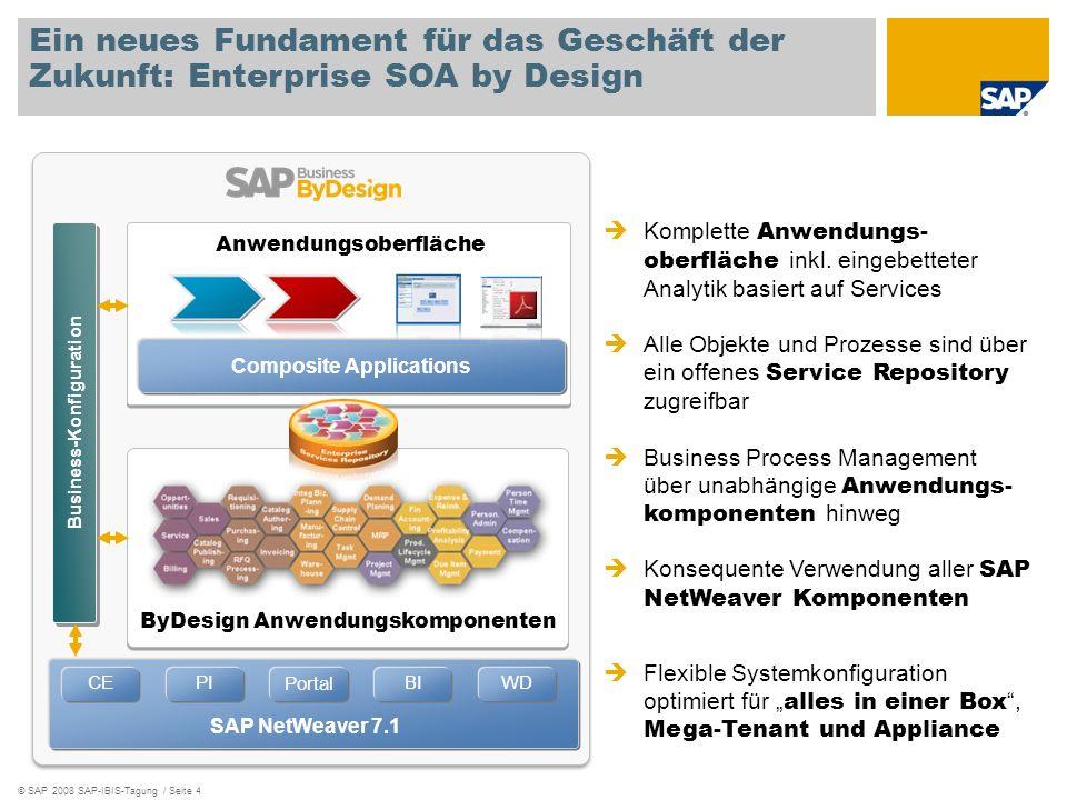 © SAP 2008 SAP-IBIS-Tagung / Seite 4 Business Process Management über unabhängige Anwendungs- komponenten hinweg Alle Objekte und Prozesse sind über e