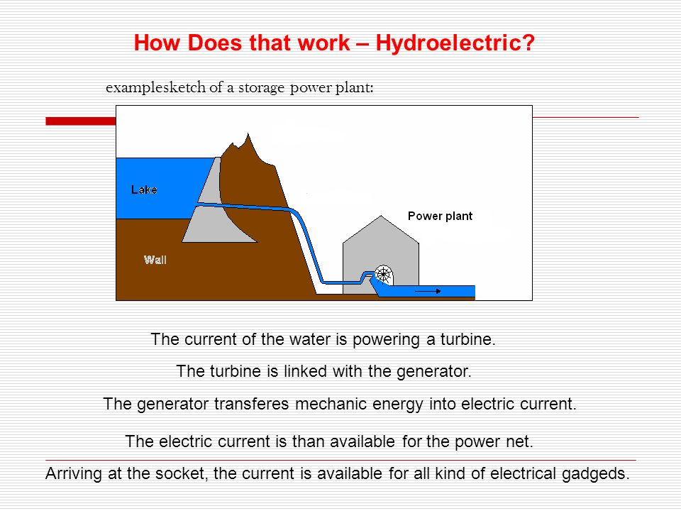 How Does that work – Hydroelectric? The current of the water is powering a turbine. The turbine is linked with the generator. The generator transferes