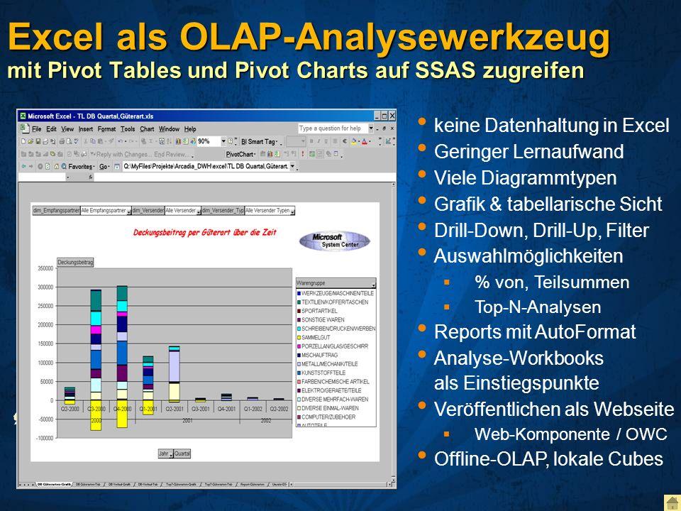 Excel als OLAP-Analysewerkzeug mit Pivot Tables und Pivot Charts auf SSAS zugreifen keine Datenhaltung in Excel Geringer Lernaufwand Viele Diagrammtyp