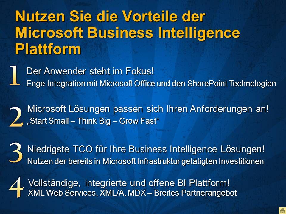 Nutzen Sie die Vorteile der Microsoft Business Intelligence Plattform Niedrigste TCO für Ihre Business Intelligence Lösungen! Nutzen der bereits in Mi