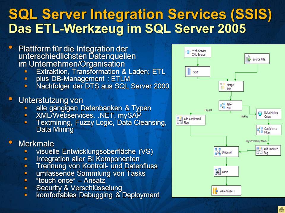 SQL Server Integration Services (SSIS) Das ETL-Werkzeug im SQL Server 2005 Plattform für die Integration der unterschiedlichsten Datenquellen im Unter