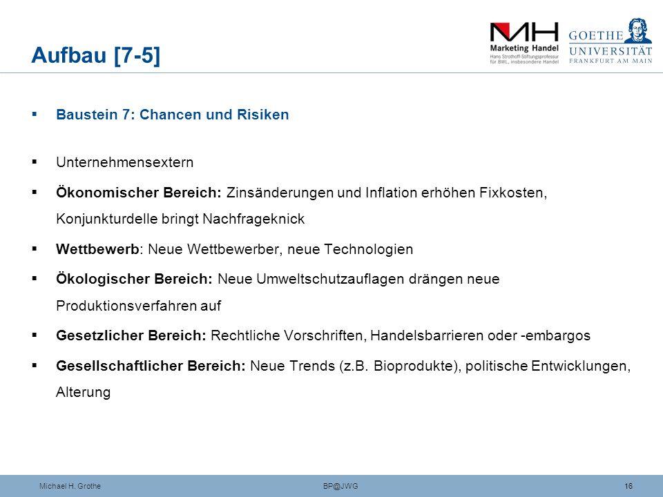 15 Michael H. Grothe BP@JWG Aufbau [7-3] Baustein 7: Chancen und Risiken Unternehmensintern Management: Unternehmungsführung reagiert zu spät auf neue