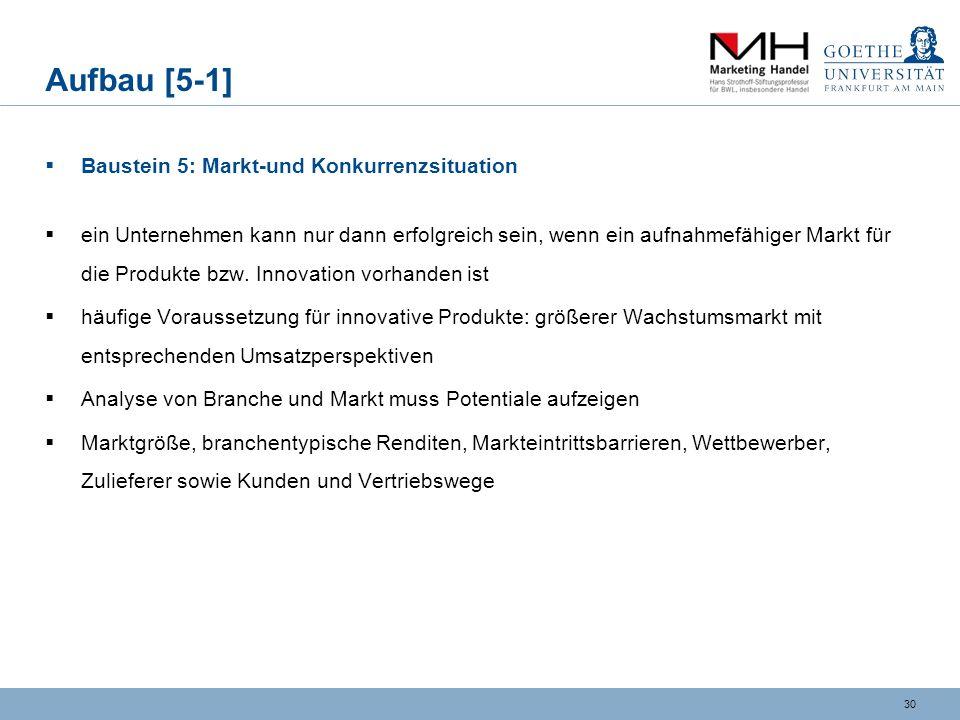 29 Aufbau [4-4] Baustein 4: Unternehmensmodell und Produkt weitere Schritte der Unternehmensentwicklung / des Produktionsaufbaus: Voraussetzungen, die