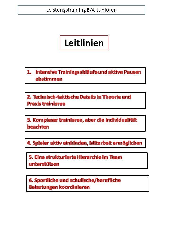 Leistungstraining B/A-Junioren Leitlinien